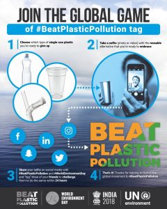 What will you do to #BeatPlasticPollution?